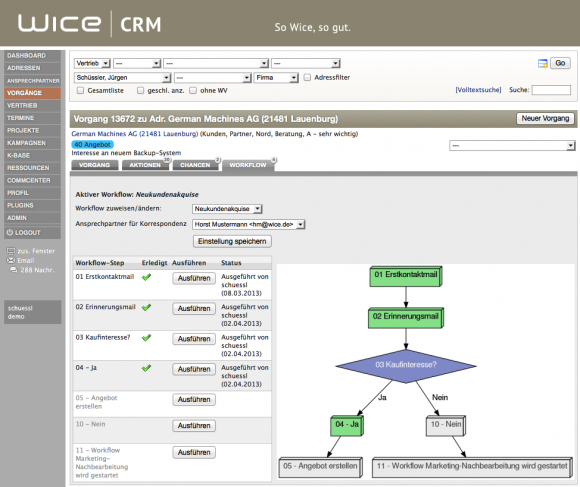 Wice-CRM-Workflow