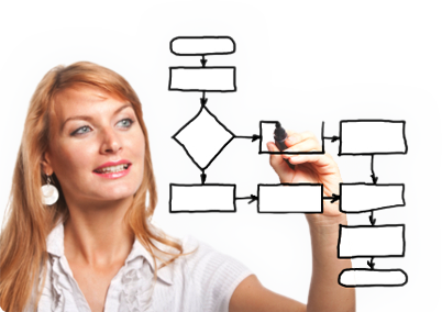 Service und Support mit Wice CRM