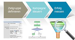 Marketingkampagnen mit Wice CRM