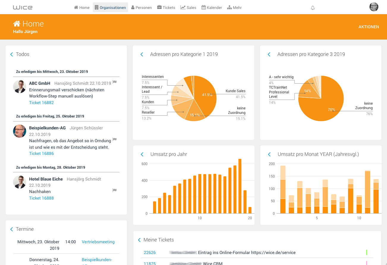 Wice CRM Software - Dashboard